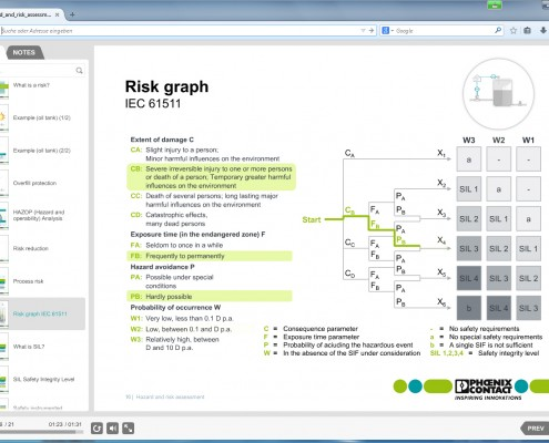 02_Hazard_risk_assessment