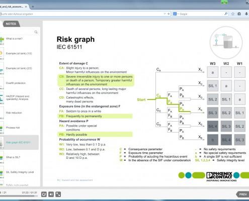 02_Hazard_risk_assessment